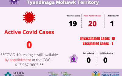 Community COVID-19 Outbreak Officially Over