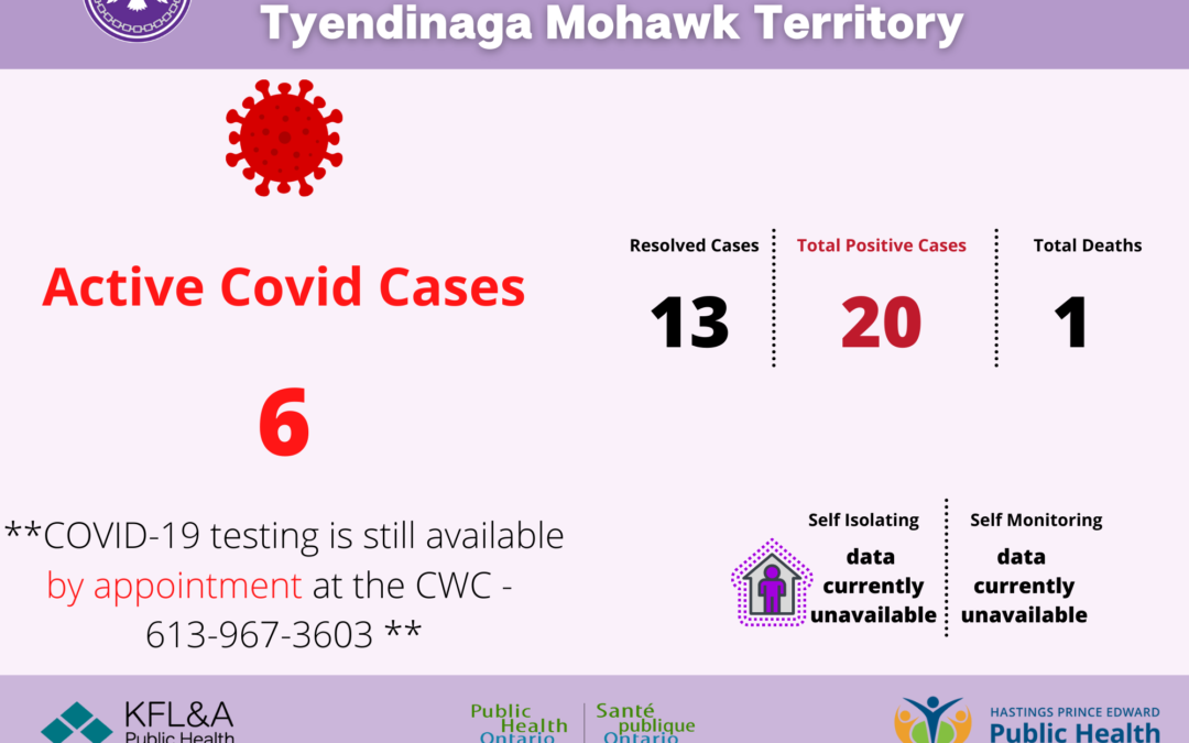 COVID-19 Statement – October 5, 2021